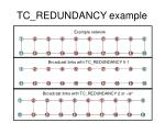 tc redundancy example