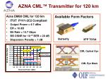 azna cml transmitter for 120 km