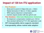 impact of 120 km itu application