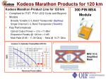 kodeos marathon products for 120 km