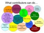 what contributors can do