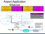 airport application ethernet