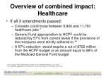 overview of combined impact healthcare