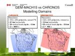 gem mach15 vs chronos modelling domains