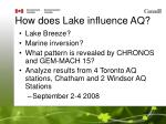 how does lake influence aq