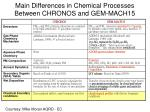 main differences in chemical processes between chronos and gem mach15