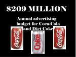 209 million