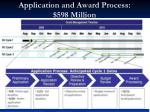 application and award process 598 million