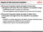 impact of the incorrect amplifier