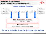 network investment vs fiber characterization investment
