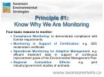 principle 1 know why we are monitoring