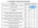8 osobni i socijalni razvoj