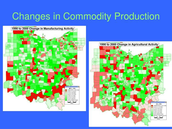 Changes in Commodity Production