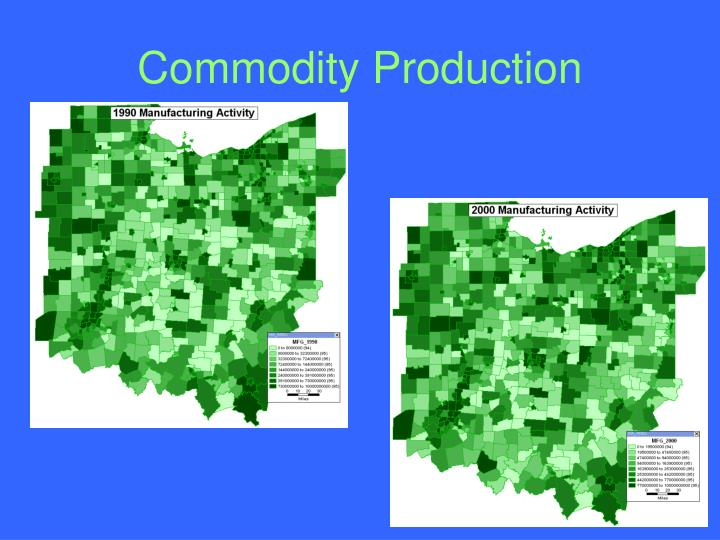 Commodity Production