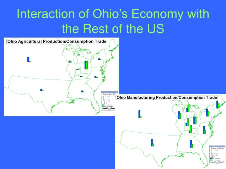 Interaction of Ohio's Economy with the Rest of the US