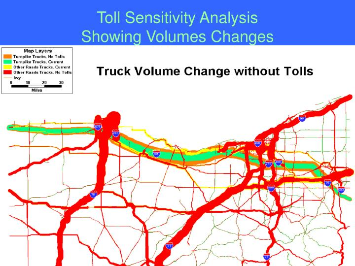 Toll Sensitivity Analysis