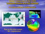 global component of the ioos integrate remote in situ sensing an international collaboration