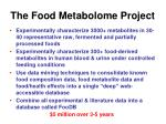 the food metabolome project