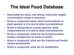 the ideal food database