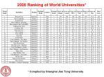 2006 ranking of world universities