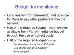 budget for monitoring