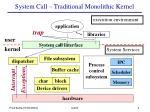 system call traditional monolithic kernel