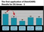 the first application of districare results for cg areas 1
