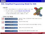 sca simplified programming model for soa