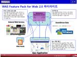 was feature pack for web 2 0
