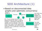 sdo architecture 1