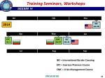 training seminars workshops