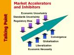 market accelerators and inhibitors
