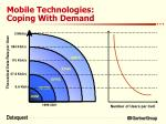 mobile technologies coping with demand