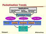 packetisation trends