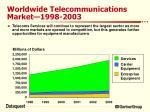 worldwide telecommunications market 1998 2003