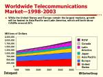 worldwide telecommunications market 1998 20031