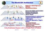 the monalisa architecture