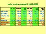 indici tecnico economici 2005 2006