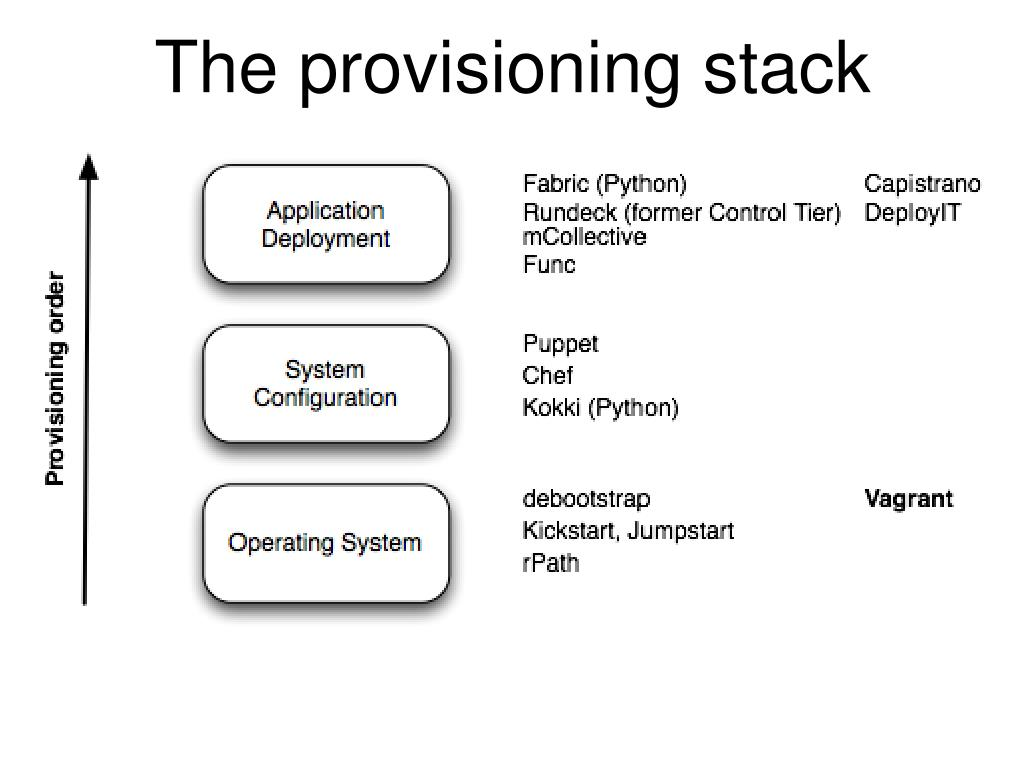PPT - Continuous Delivery PowerPoint Presentation - ID:4545355