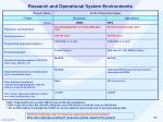 research and operational system environments