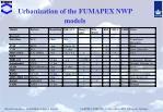 urbanization of the fumapex nwp models