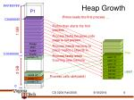 heap growth