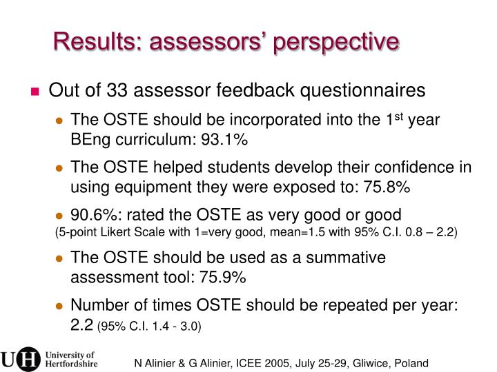 Results: assessors' perspective