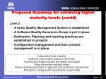 proposed roadmap for achieving higher maturity levels contd