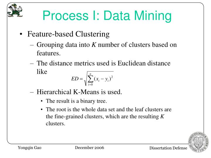 Process I: Data Mining