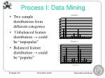 process i data mining7