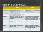 role of sea and lea
