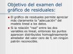 objetivo del examen del gr fico de residuales