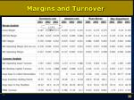 margins and turnover