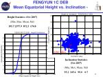 fengyun 1c deb mean equatorial height vs inclination